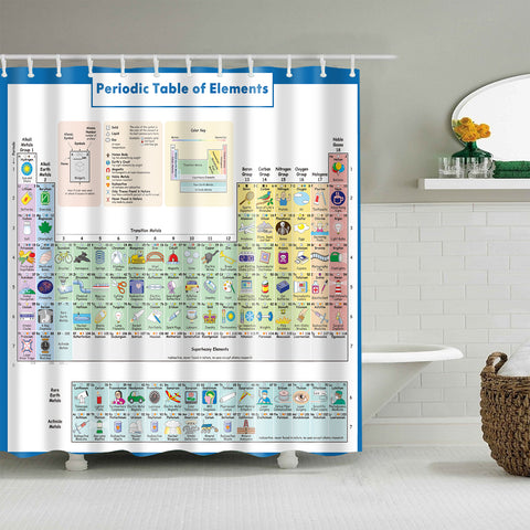 Newest Iconic Science Illustrated Periodic Table of Elements Shower Curtain