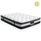Euro Top Mattress – Double