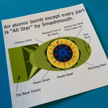 Load image into Gallery viewer, 4x4 Sticker - Smashmouth Atomic Bomb