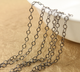 Rhodium Plated Cable Chain, (BLK/CHN/09) - Beadspoint