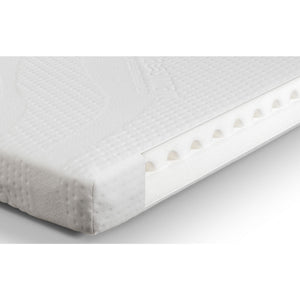 ClimaSmart Cotbed Mattress - Perfectly Home Interiors