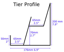tier profile for greeting card stand