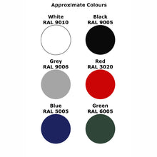 Colour guide