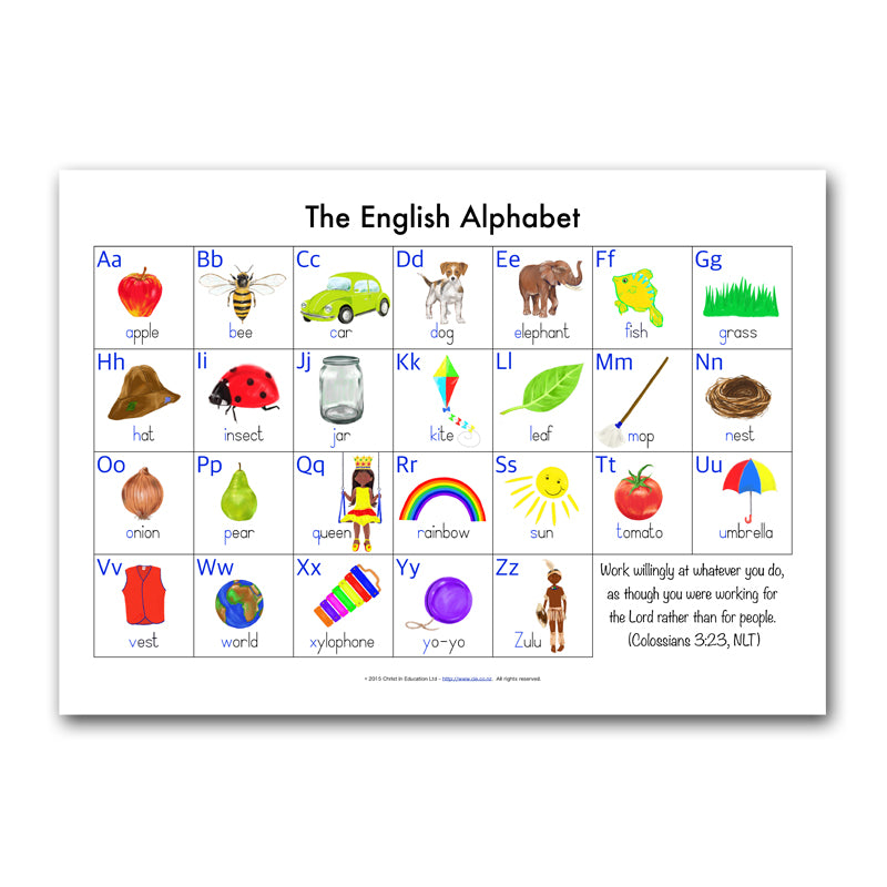 English Alphabet Poster With Bible Verse