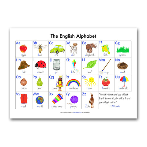 English Alphabet With Quote Poster