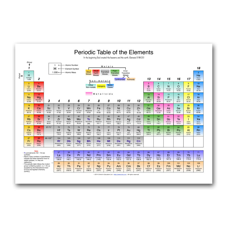 Periodic Table of the Elements Poster (Contains the Bible verse Genesis 1:1)