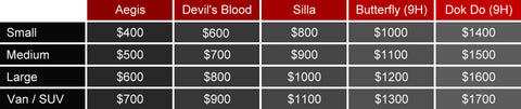 Fireball Coatings Pricing