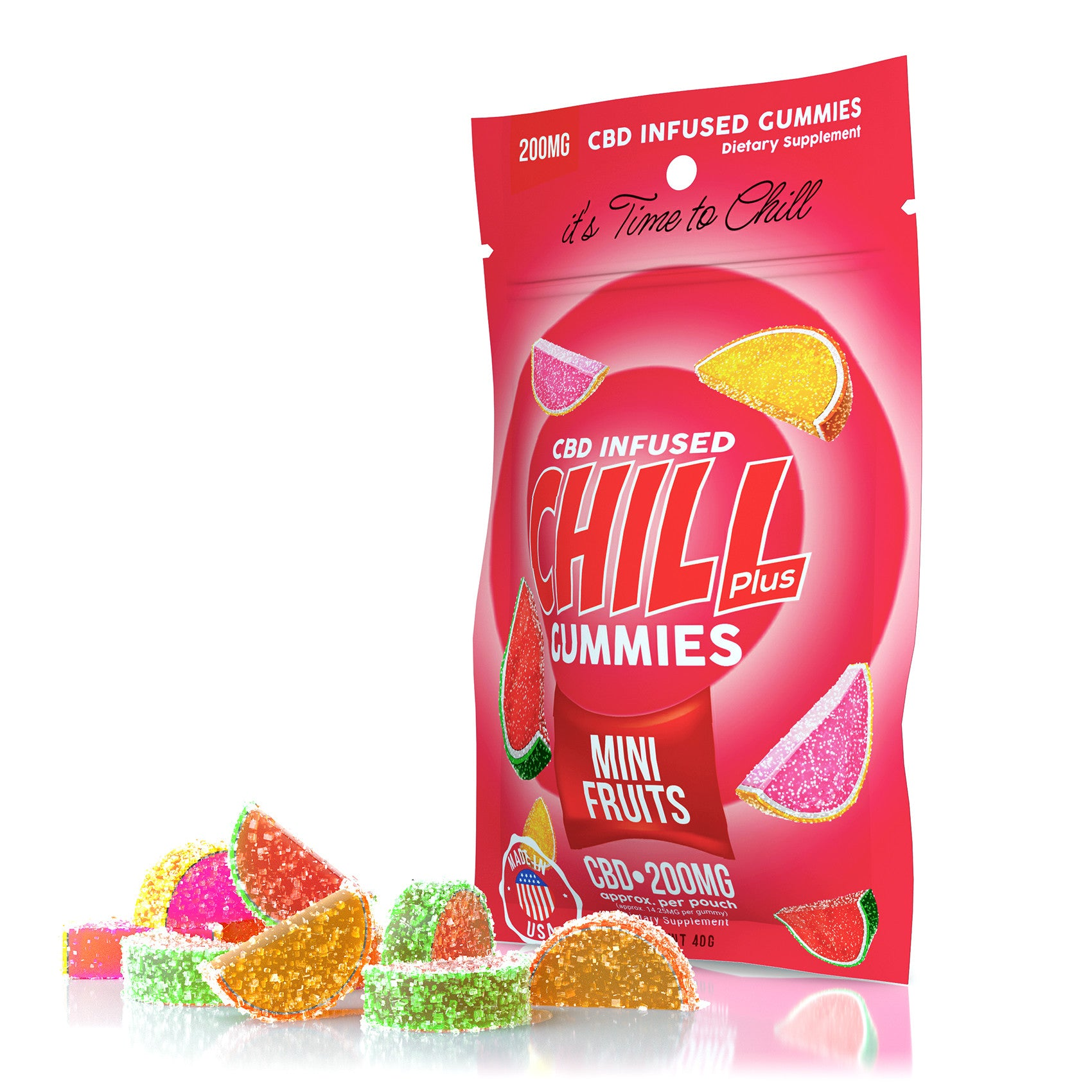Mini Fruit - Chill Plus CBD Infused Gummies - EC Direct CBD