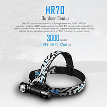 Vogvigo Magnetical LED Headlamp USB Charge Headlight Waterproof Headlamps for Camping Running Hiking Fishing