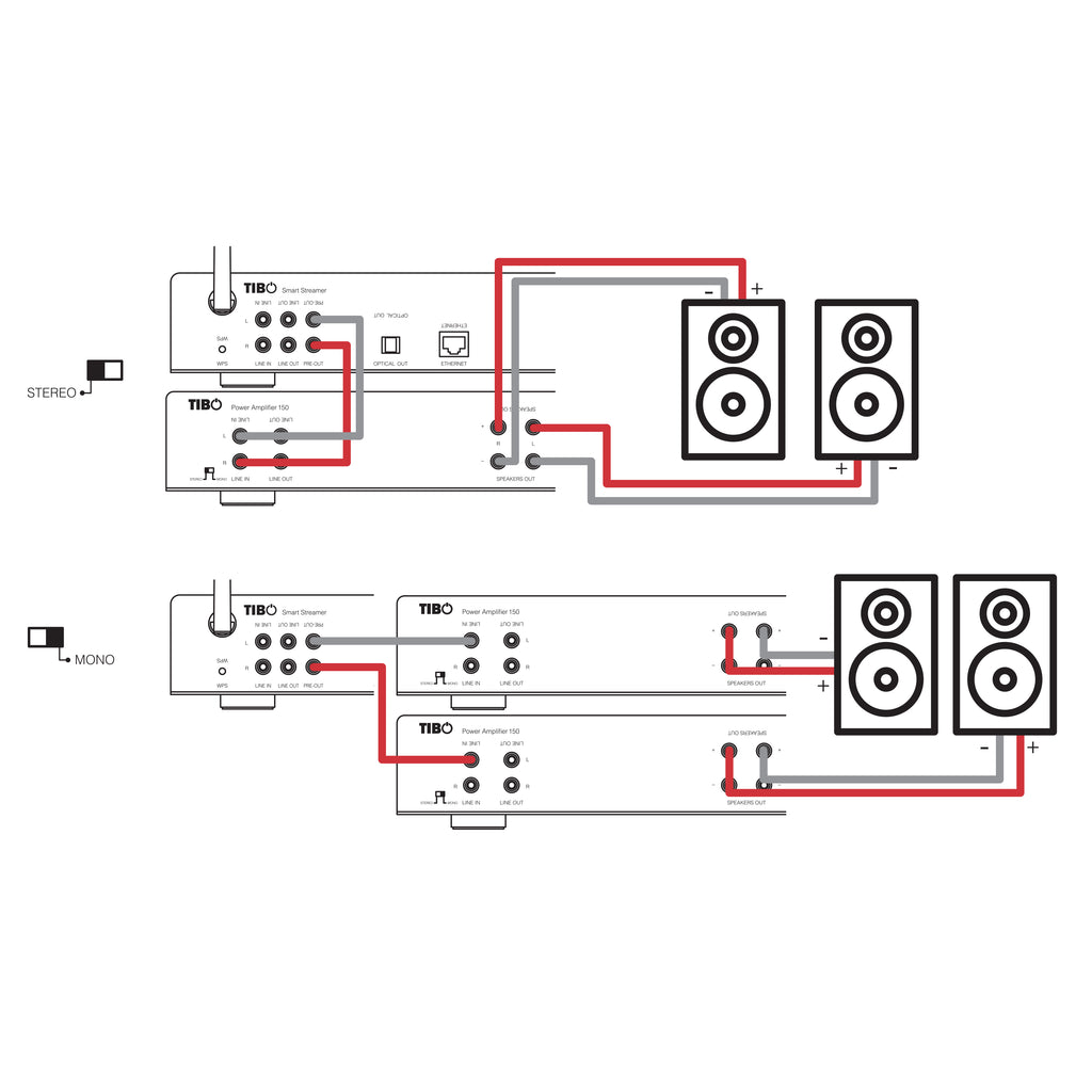 Tibo Power Amplifier 150 Audio Circuit Diagram Of 150w Double Click For Enlarge