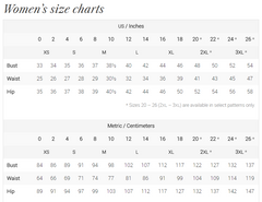Womens Size Chart from Colette Media