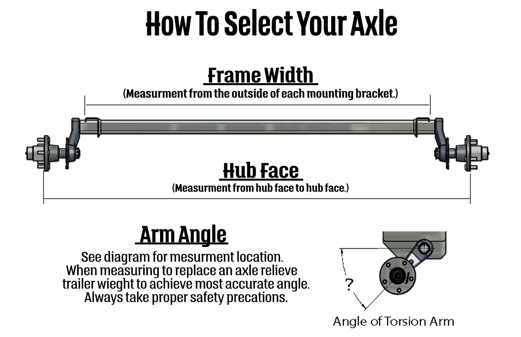 How to select your axle