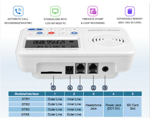DTR4 Digital Telephone Recorder Fully Automatic Single Landline Call Logger Voice Recording