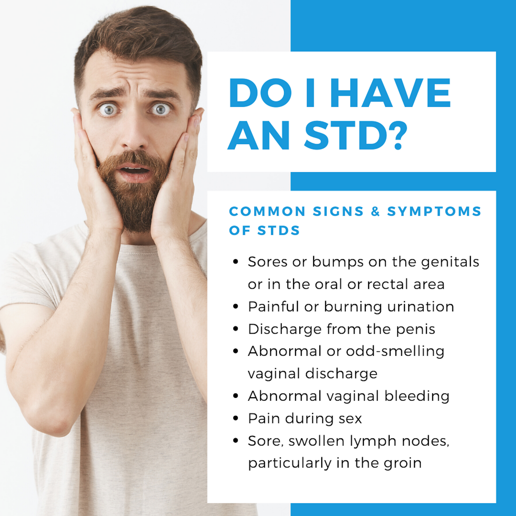 STD Signs & Symptoms