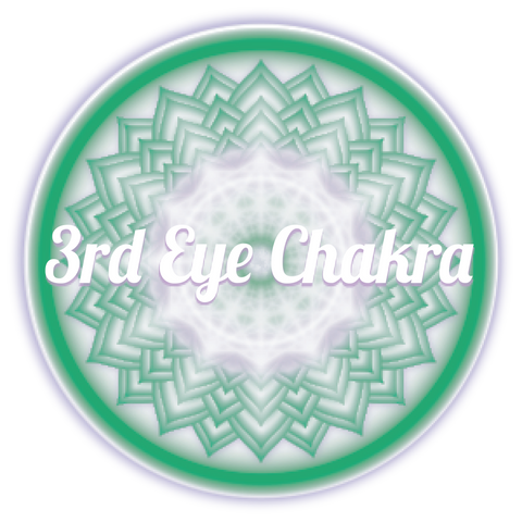 5th Ray - 3rd Eye Chakra