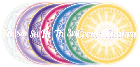 The 7 Chakras as the colours of the 7 Rays - original artwork to aid in meditation