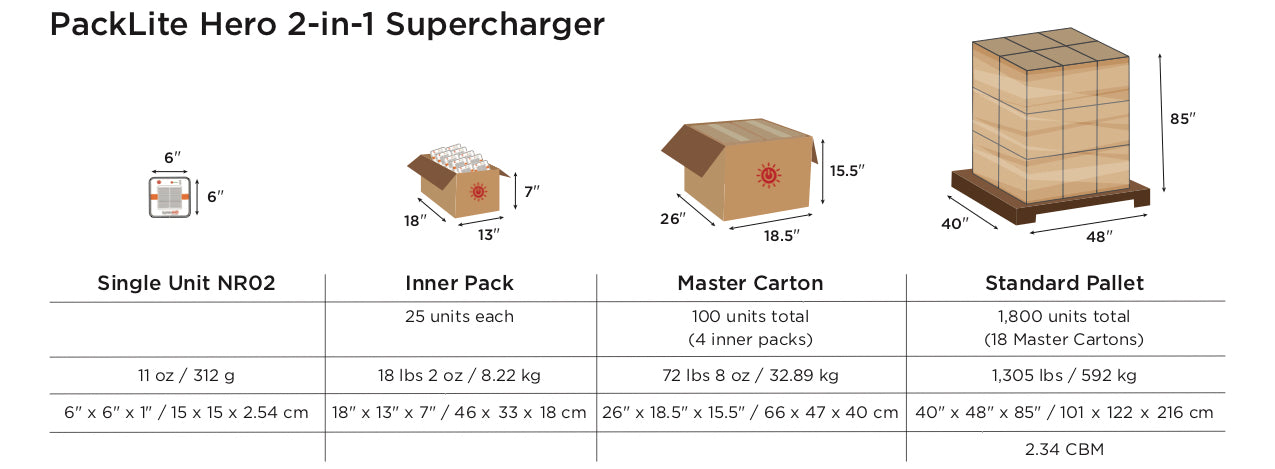 PackLite Hero 2-in-1 Supercharger Shipping Diagram