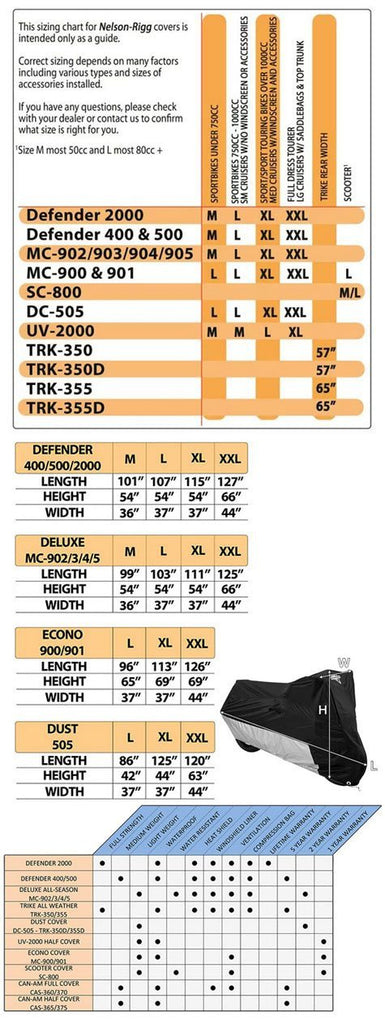 Nelson Rigg Motorcycle Cover Size & Compatibility Chart