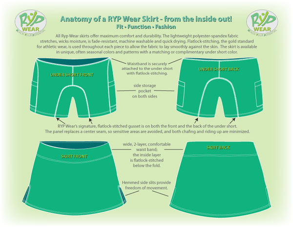 Anatomy of a RYP Wear Skirt
