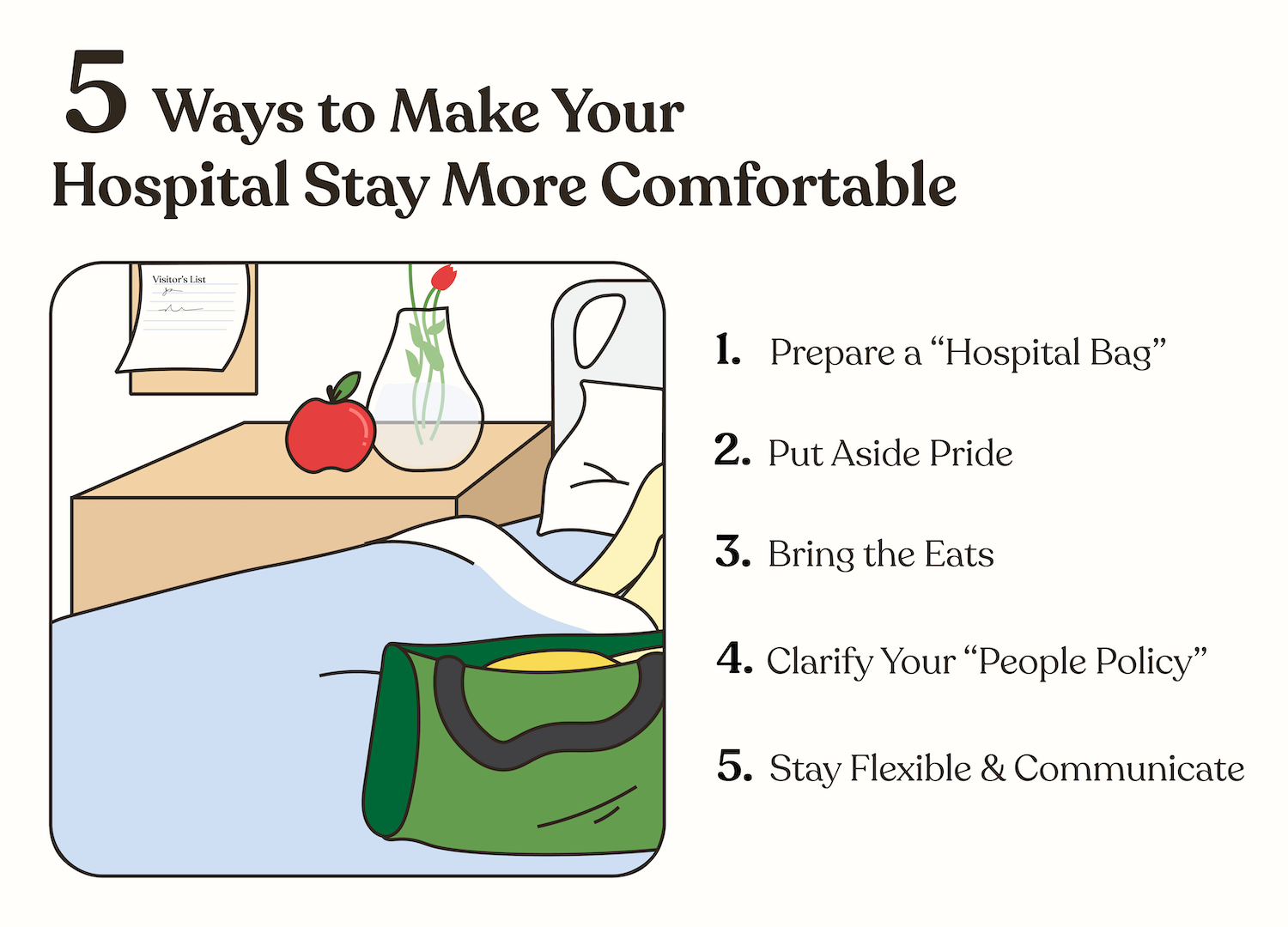 A list of 5 ways to make your hospital stay more comfortable beside a graphic showing a hospital bed, travel bag, and an apple