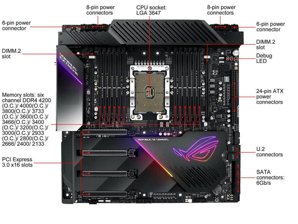 ASUS ROG Dominus Extreme Intel Socket LGA 3647 for Xeon W-3175X (C621) 12 DIMM DDR4 DIMM.2 U.2 EEB with Aquantia 10G LAN, USB 3.1 Performance Motherboard Retail Box.