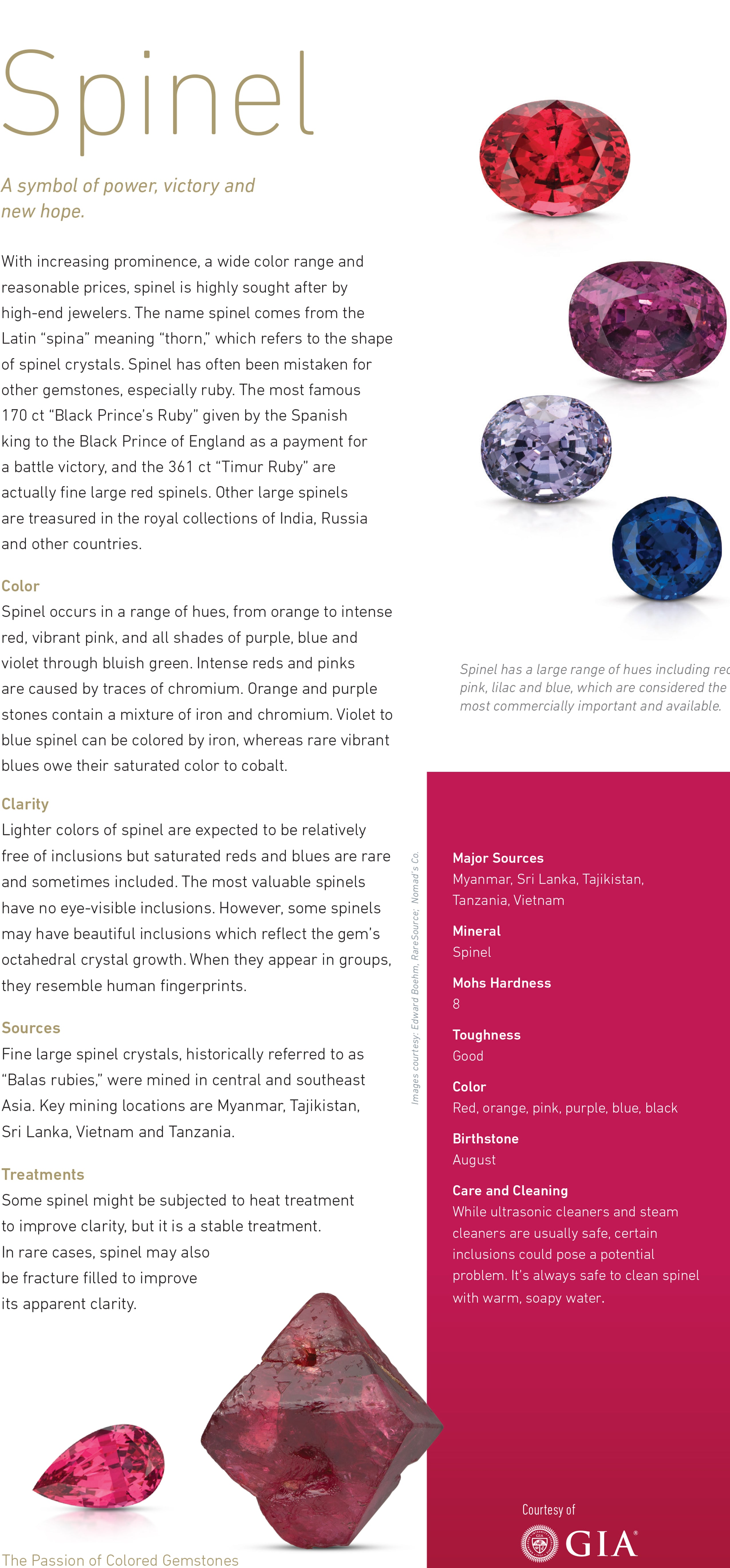 spinel, August birthstone