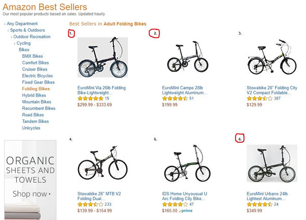 Best seller of Folding bikes on Amazon
