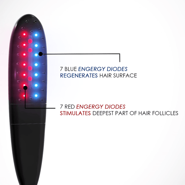 Laser Hair Growth Comb - Nextelect