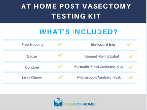 At-home Vasectomy Testing Kit (2-pack)