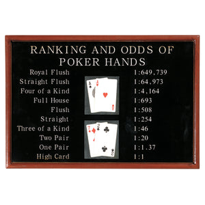 PUB SIGN-POKER RANKING AND ODDS, Wall Signs, RAM Gameroom - The Luxury Man Cave