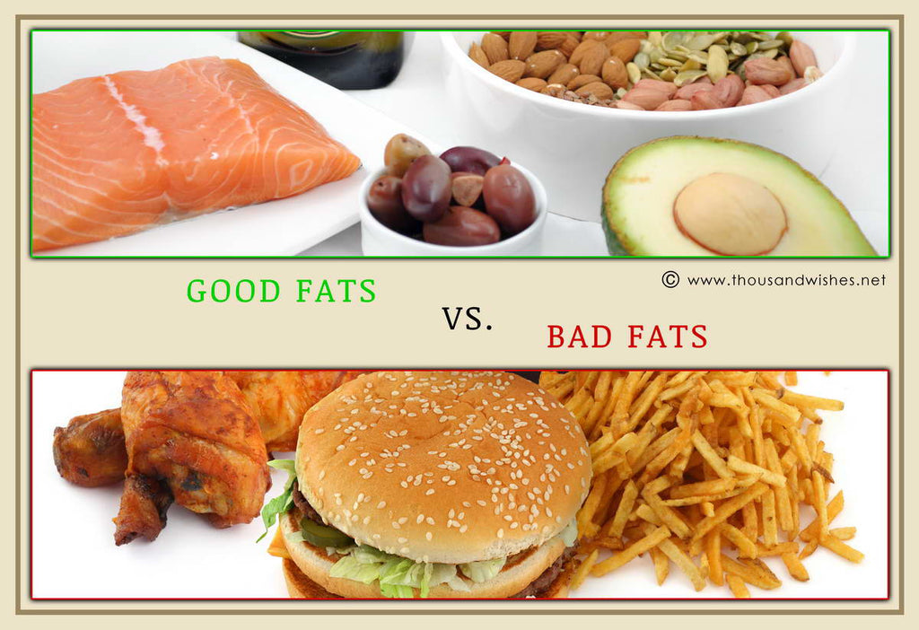 Saturated Fat and Unsaturated Fat