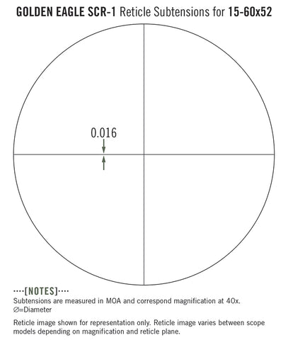 SCR-1 Reticle (MOA)