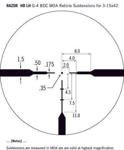 G4 BDC (MOA) Reticle
