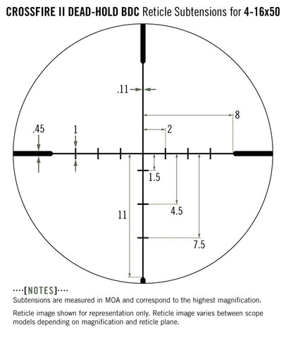Dead-Hold BDC Reticle