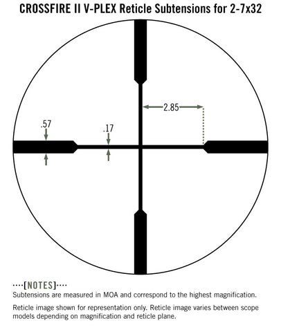 V-Plex Reticle (MOA)