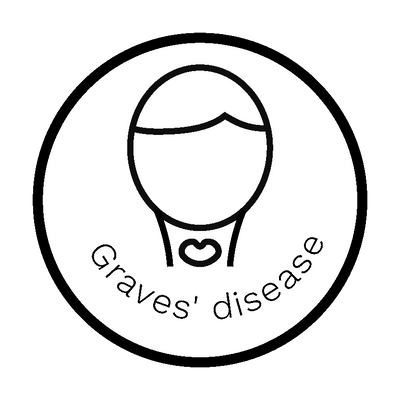 Graves' Disease Report
