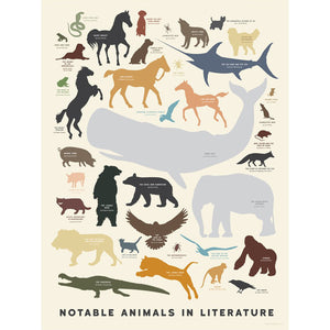 Animals in Literature Chart