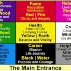 Is everyones Feng Shui the same is it one size fits all?