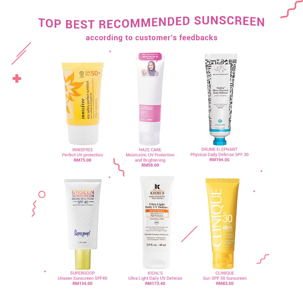 Top best recommended sunscreen according to customer's feedbacks.