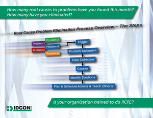 Root Cause Problem Elimination Training