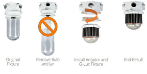 Energyficient Q-Lux Universal Junction Box Adaptor