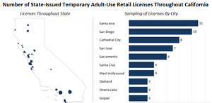 California Cannabis Retailer License List - 500+ - Medical + Recreational