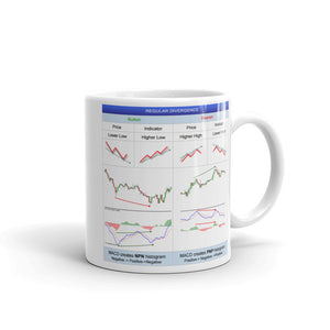 Divergence Cheat Sheet Mug - Hidden & Regular Divergence