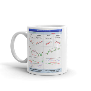 Regular Divergence Cheat Sheet mug