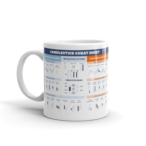 Candlestick Cheat Sheet Mug