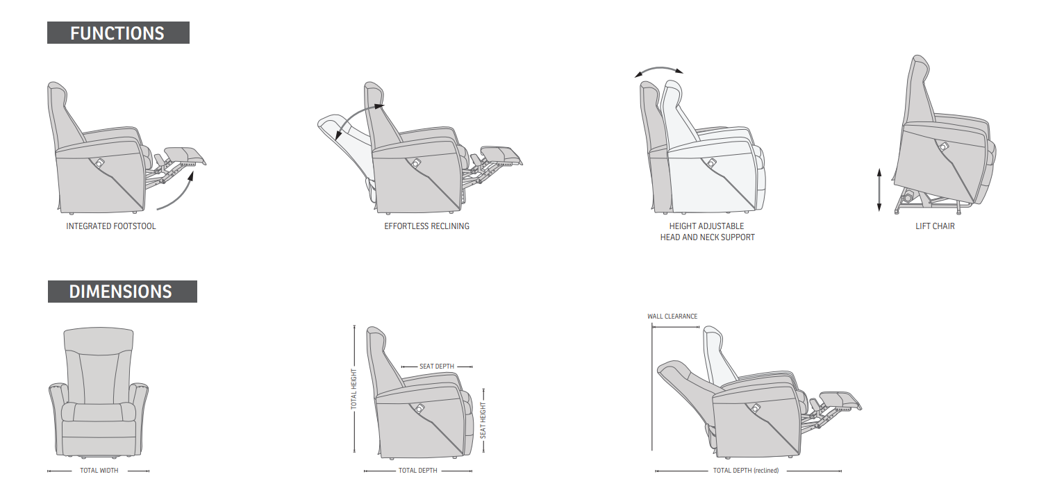 prince lift chair functions