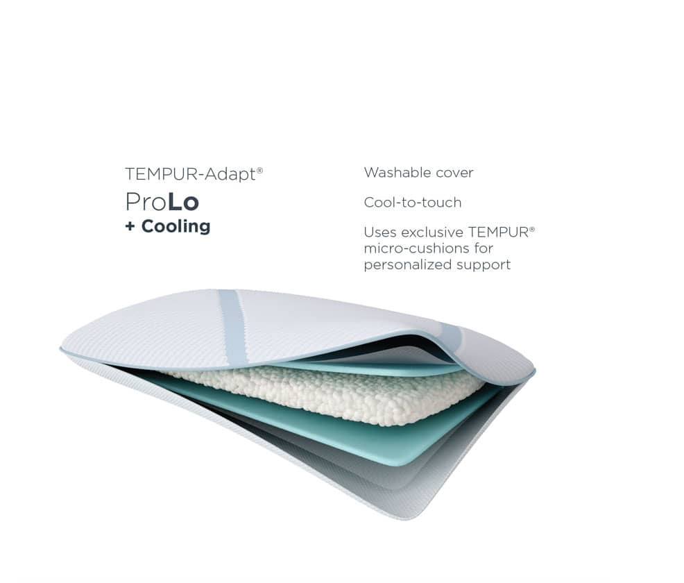 ProLo + Cooling Specs