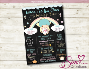 LITTLE TWIN STARS THEME MILESTONE BOARD | TWINS BIRTHDAY CHALKBOARD POSTER