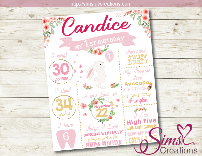 SWEET LITTLE BUNNY THEME MILESTONE BOARD | SOME BUNNY BIRTHDAY CHALKBOARD POSTER