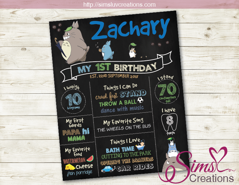 MY NEIGHBOR TOTORO BIRTHDAY MILESTONE BOARD | STUDIO GHIBLI PARTY CHALKBOARD POSTER